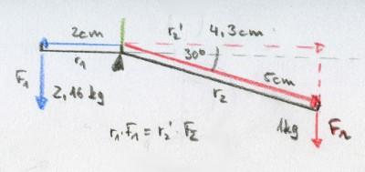 Darstellung des Winkelhebels