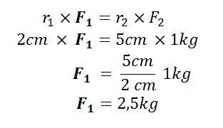 Berechnung der Kraft