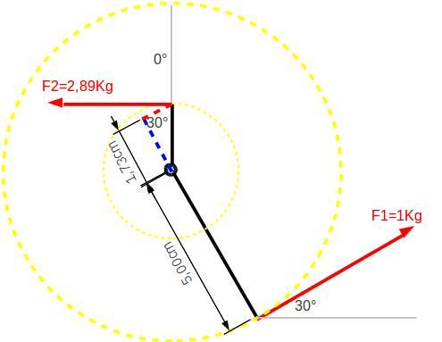 Um die Ecke gedacht – Die Physik in der Kandare II