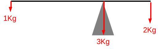 Die Statik einer Kandare visualisiert
