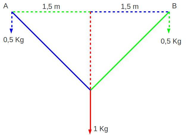 Abstrakte Darstellung der Lampe an zwei Seilen